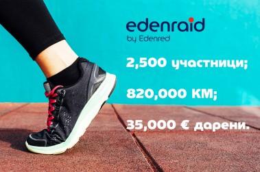 "Идънред групата дари 35 000 EUR на ""Лекари без граници"""
