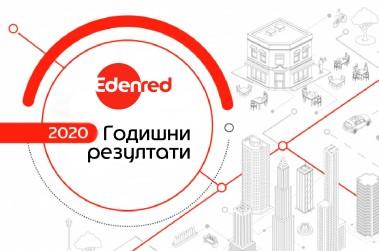 Годишни финансови резултати 2020 г. - Идънред